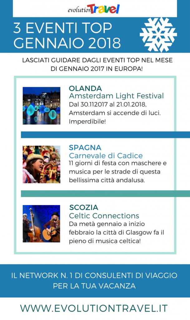 Eventi top gennaio 2018